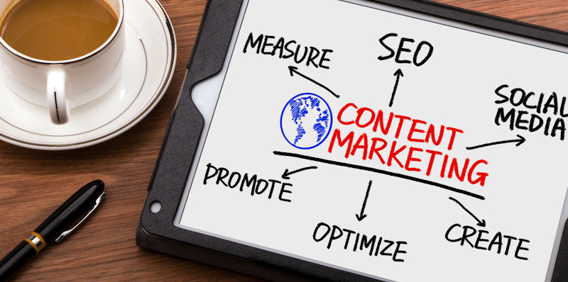 Content Marketing PLR2Go Private Label Rights PLR Tesources